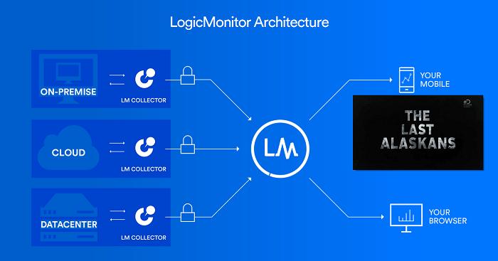 logicmonitor1